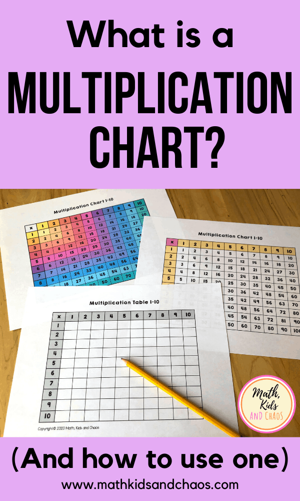 What is a multiplication chart? And how to use one (FREE printable charts included)