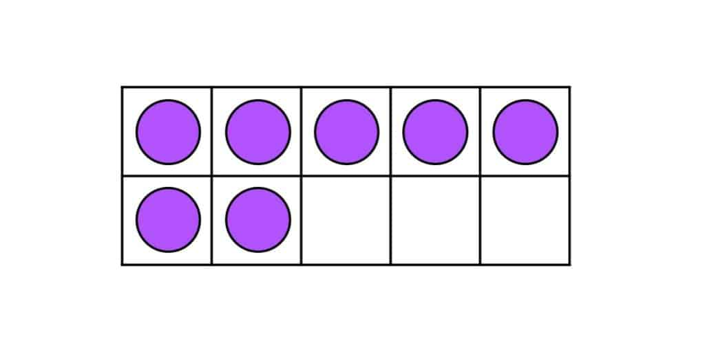 What are ten frames? (And how they help your child make sense of numbers) -  Math, Kids and Chaos