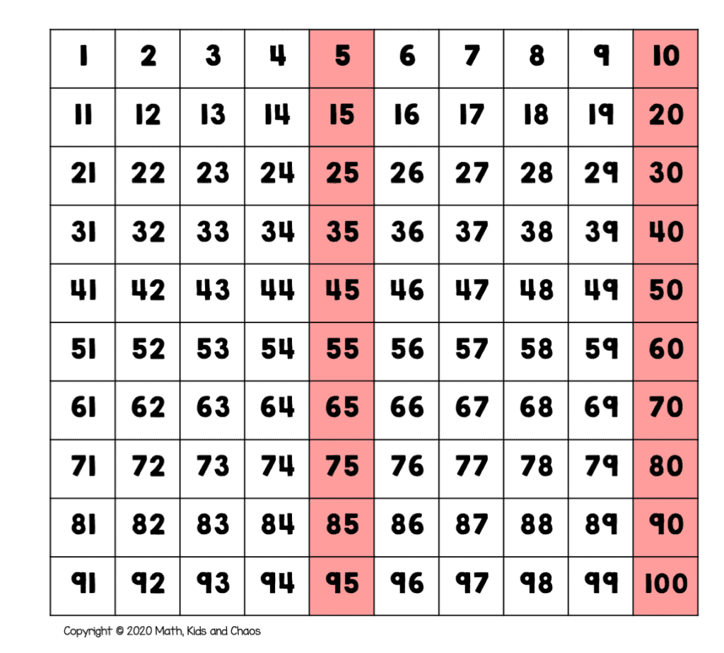 Skip counting by 5 shown on a hundrdeds chart
