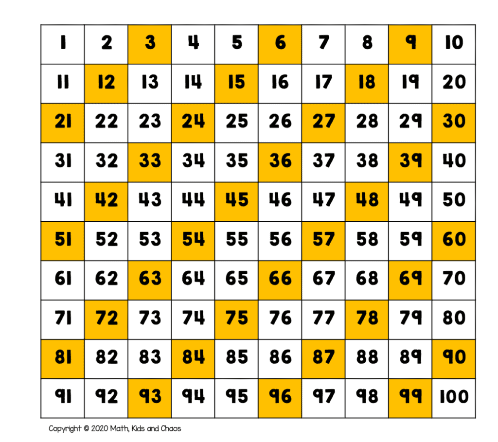 Skip counting by 3 shown on a 100 square