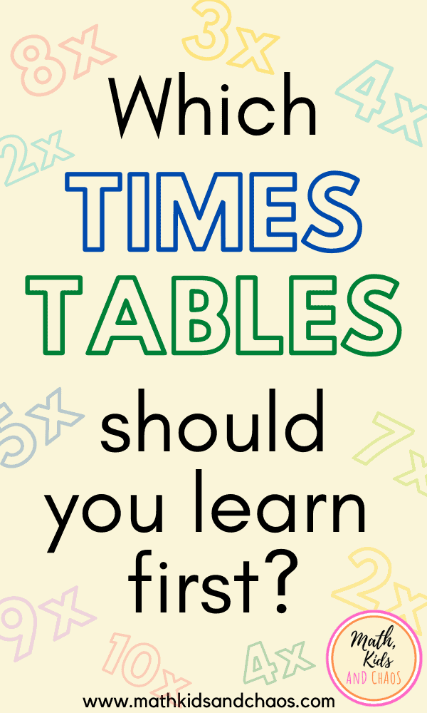 Which times table should you learn first pin