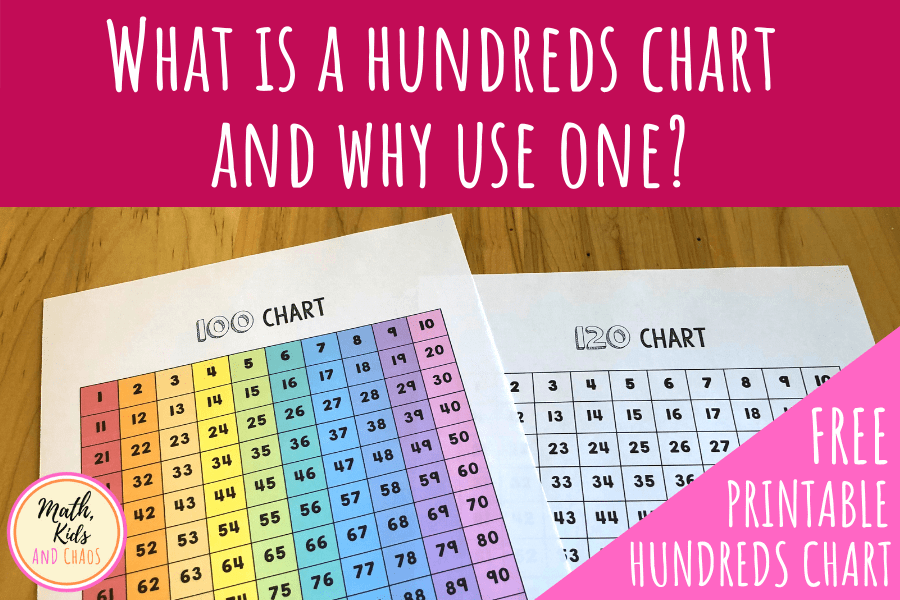 What is a hundreds chart?