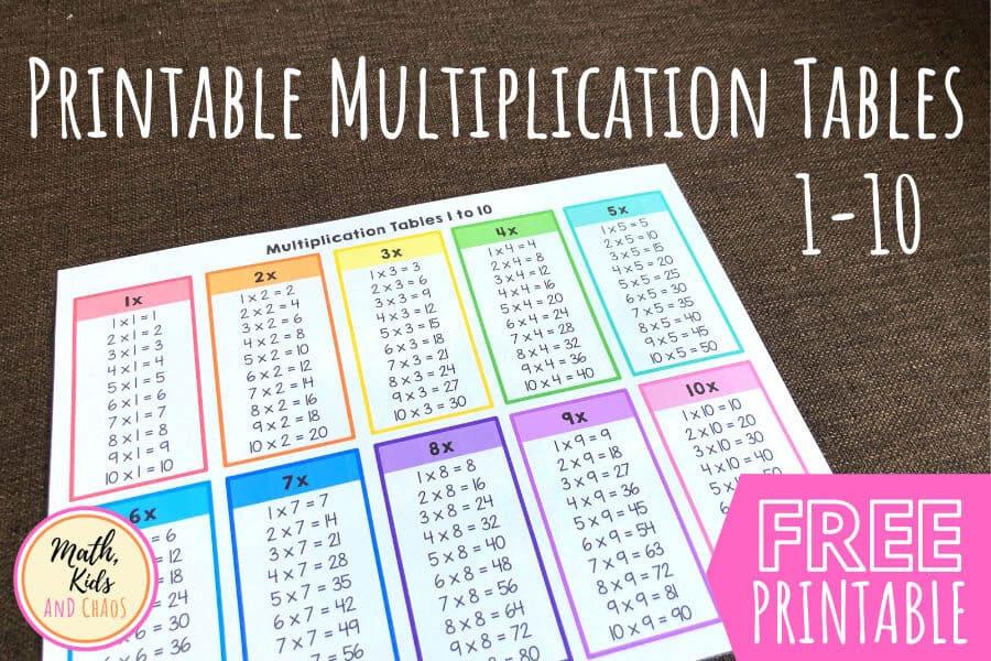 PRINTABLE MULTIPLICATION TABLES 1-10